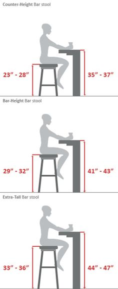~Bar Stool Buying Guide...Or the builders guide. When building desks, tables or bars these measurements come in handy.