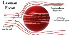 How can we Increase the Speed and Accuracy of a Swing Bowler? Fast Bowling, Cricket Coaching, Ms Dhoni Photos, World Cricket, Cricket Sport, Musical Instruments, Flow, Architecture, Sports