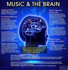 How Listening To Music Benefits Your Brain #music #brain #mentalhealth #anxiety #depression #stress #ADHD #autism #memory