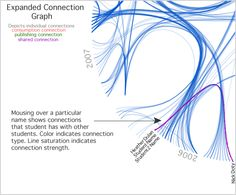 Image:individual-connections.png