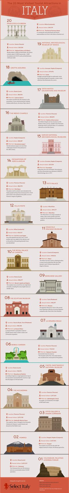 Travel and Trip infographic The 20 Most Visited Tourist Attractions in Italy . Infographic Description The 20 Most Visited Tourist Attractions in Italy Cinque Terre, Oh The Places You'll Go, Places To Travel, Travel Destinations, Travel Europe, Italy Travel Tips, Travel List, Italy Tourist Attractions, Destination Voyage