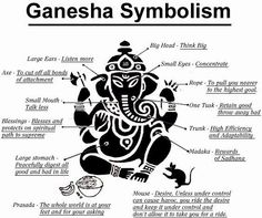 Symbolism of Ganesh will tell us very interesting things about lord Ganesh. Let us watch this picture for a while and may lord Ganesh bless you with happiness and pleasantness. A very happy Ganesh chatruthi to all in advance Lord Ganesha, Shri Ganesh, Ganesh Statue, Ganesha Art, Buddha Elephant Tattoo, Elephant Tattoos, Bali Elephant, Purple Elephant, Elephant Head