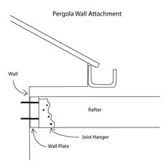 pergola attached to the wall