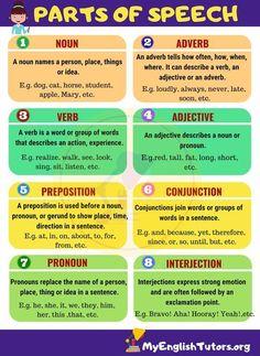 English Grammar For Kids, English Grammar Tenses, Teaching English Grammar, English Grammar Worksheets, English Writing Skills, English Language Learning, English Vocabulary Words, Learn English Words, Part Of Speech Grammar