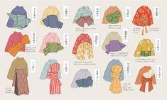 A diagram of Obi (kimono sash) knot types. Japanese Outfits, Japanese Fashion, Asian Fashion, Traditional Kimono, Traditional Outfits, Diy Y Manualidades, Yukata Kimono, Clothing Sketches, Fashion Design Sketches