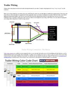 7 pin trailer plug light wiring diagram color code in 2019