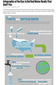 read this and u wont drink store bought water again  Startling facts re bottled water!! http://nikkenwellnessausnz.blogspot.com/2011/10/startling-facts-re-bottled-water.html