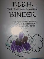 F. I. S. H. Binder: includes daily progress reports, behavior charts, opportunities for parent involvement and a weekly newsletter. It keeps parent's informed on everything going on in the classroom. The website also includes ideas such as a parent bulletin board.