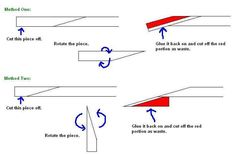 The two scarf joint options.