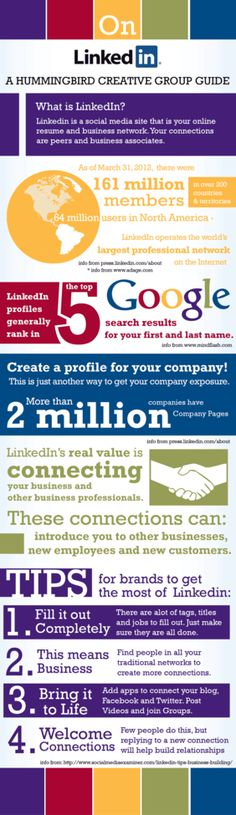 LinkedIn infographic   Hummingbird-Creative Group | Our Blog #infographics #socbiz