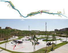 Madrid río — Riverbank development by idealista.com/news/