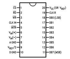 IC 74LS00 Pinout | Pin Diagrams | Pinterest | Circuit ...