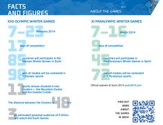 Sochi 2014 Infograph