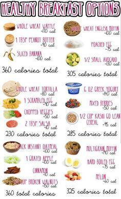 #healthy Breakfast ideas
