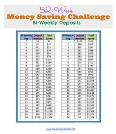 52 Week Money Saving Challenge: Save $1378 with Bi-Weekly Deposits