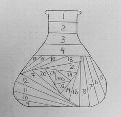 Selv: Laboratorieglas i iris folding Iris Folding Templates, Iris Paper Folding, Iris Folding Pattern, Card Templates, Pliage D'iris, Log Cabin Quilts, Foundation Piecing, Paper Piecing, Digital Image
