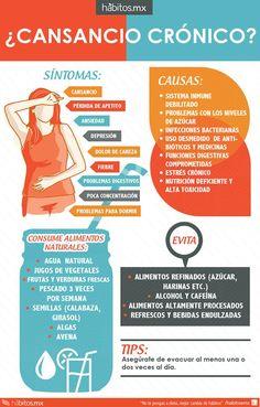 Hábitos Health Coaching | CANSANCIO CRÓNICO