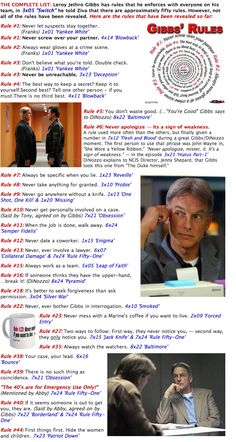 FINALLY... A list of all Gibbs' Rules that have been mentioned and when. Yay! I love Gibbs' Rules!!!