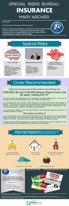 Case Study Client - Life and Serious Illness Cover