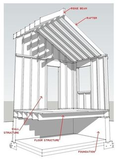 1000 images about framing on pinterest shed dormer for How to build a cathedral ceiling
