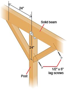 How to Erect Patio Roof Posts | HomeTips