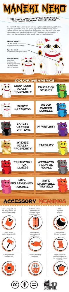 This infographic of Maneki Neko, Lucky Cat, shows the meanings of the lucky cat colors and accessories (or symbols). This infographic also shows the lucky cat arm meanings. Maneki Neko, Neko Cat, Cat Cat, Tatoo Manga, All About Japan, Yakuza Tattoo, Bodysuit Tattoos, Color Meanings, Thinking Day