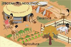 Prehistoria para niñ@s Indigenous Tribes, Family Guy, History, Movie Posters, Fictional Characters, Art, Google, Crafts Toddlers, Prehistory