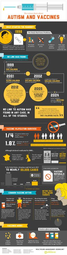 16 years ago, a doctor published a fake study, claiming there was a link between autism and vaccinations.