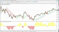 How To Make Money With Binary Options Trading!: FOREX AND BINARY KILLER INDICATOR!