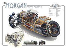 'Morgan - Cutaway Poster' Poster by David Jones West Coast Choppers, Road Glide, Triumph Motorcycles, Road King, Motocross, Ducati, Mopar, Morgan Cars, Microcar