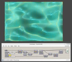 How does one model flow with curves, or vectors to mimic velocity (direction and intensity) such as water across a surface Rhino for Mac? - Rhino for Mac - McNeel Forum