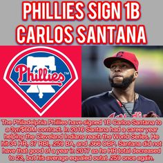 The Philadelphia Phillies have signed former Cleveland Indians Carlos Santana to a 3yr/$60M contract. Santana was a big contributor to the Indians 2016 postseason run but fell of a bit in 2016. Santana will provide some veteran leadership to this young Phillies team although hes 31 he still has postseason experience and within the next 3 seasons hes with Philly that postseason experience might come into play. #PhiladelphiaPhillies #Philadelphia #Phillies #CarlosSantana #ClevelandIndians…