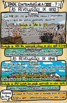 As revoluções de 1830 e de 1848 se estenderam por quase toda a Europa, tendo início na França. Elas foram causadas em reação ao Co...