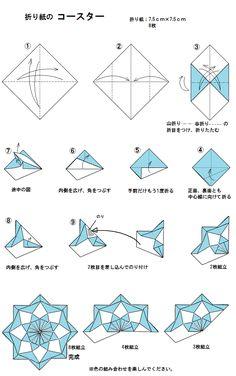 手作りコースターを作ろう。布の種類や作り方を紹介