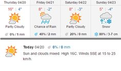 We have some sunshine on the forecast for Saturday! What are your plans?