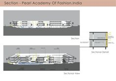 Section : Pearl academy of fashion