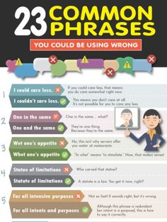 23 Common Phrases You Could be Using Wrong (check out the link for the complete list) Common Phrases, You Dont Care, Being Used, Don't Care, Spelling, Vocabulary, Meant To Be, Infographic, English