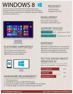Todo sobre Windows 8 #infografia #infographic #software #microsoft