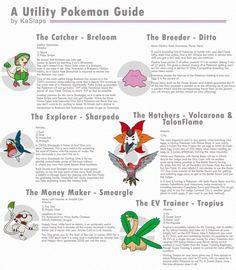 Seven of the Most UsefulPokémonIn Omega Ruby andAlpha Sapphire
