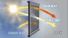 windows insulation film - YouTube