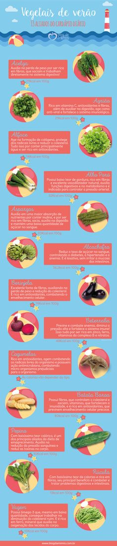 vegetais-de-verao-blog-da-mimis-michelle-franzoni-post