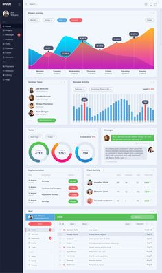 free ipad ui ux mockups - Google Search