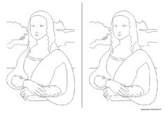 La Joconde détournée - Ce1 - Ce2 - Cm1 - Cm2 - Arts visuels - Cycle 3