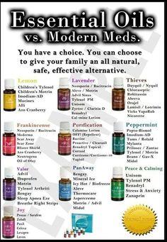 Essential oils versus modern meds for healing