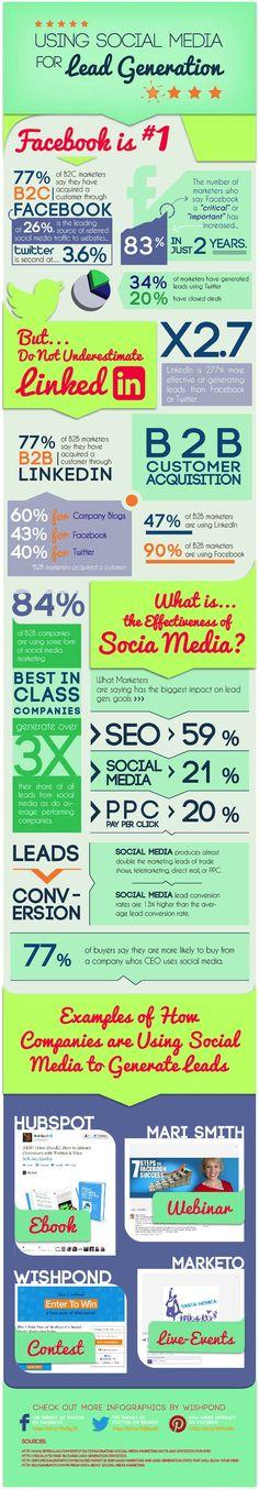 Usando as Midias Sociais para geração de Leads #midiassociais #socialmedia #infograficos