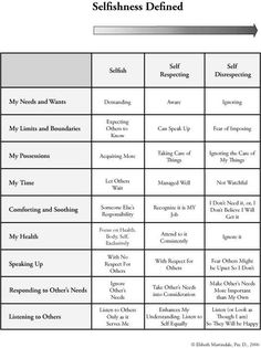 Printables Moral Inventory Worksheet printable aa step 4 worksheets 4th inventory understanding the difference between selfishness self respect and care