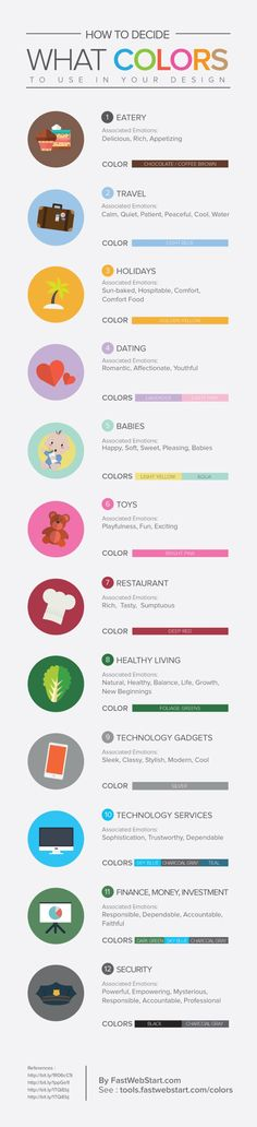 Colour Psychology in Business: What Colours Are Right for You? [Infographic]