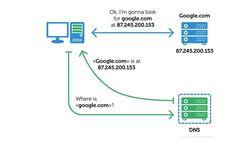 Kaspersky Lab scopre il trojan Switcher, malware per Android che colpisce i router http://www.sapereweb.it/kaspersky-lab-scopre-il-trojan-switcher-malware-per-android-che-colpisce-i-router/        Cosa accade normalmente Gli esperti di Kaspersky Lab hanno scoperto un'importante evoluzione nel panorama dei malware per sistemi operativi Android: il trojan Switcher. Questo trojan sfrutta ignari utenti di dispositivi Android come strumenti per infettare i router wi-fi, cambia