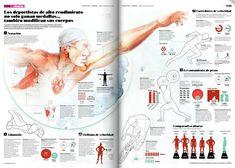 Cuerpo de atleta. Infografía para La Tercera Tendencias