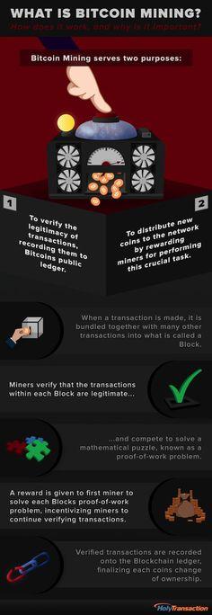 Bitcoin – ce trebuie să știi înainte de a începe minarea